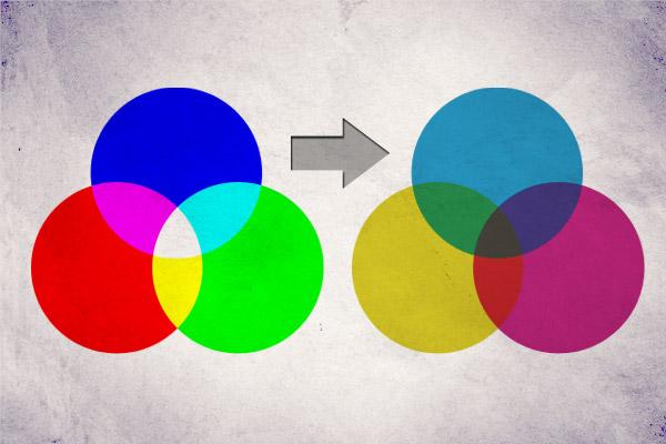 Как перевести RGB в CMYK